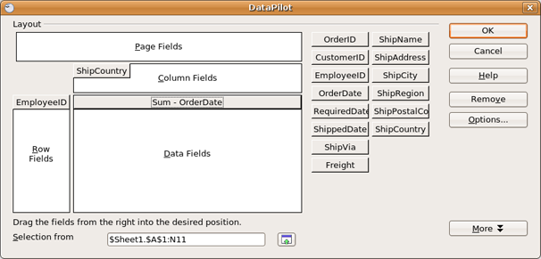 DataPilot Column Fields: ShipCountry; DataPilot Row Fields: EmployeeID; DataPilot Data Fields: OrderDate.