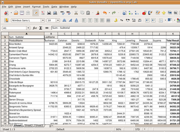 DataPilot table showing sales data broken down by sales representative.
